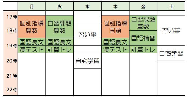 梅花中学受験生の1週間のスケジュール