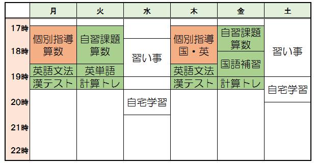 関西大学北陽中学受験生の1週間のスケジュール