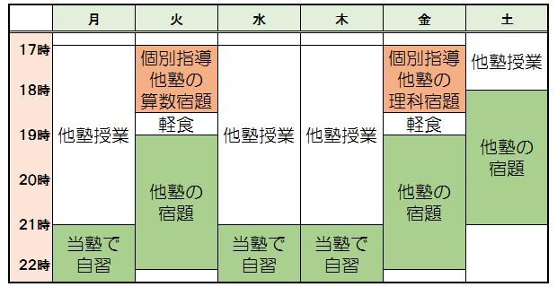 馬渕教室生のスケジュール