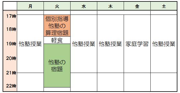 日馬渕教室生のスケジュール2
